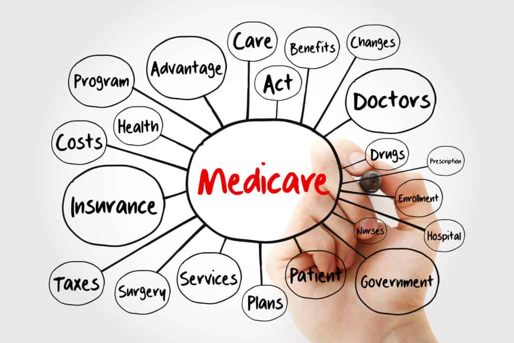 how to choose the right medicare plan