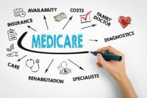 How to Change or Switch Medicare Plans
